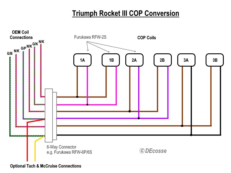 R3_COP_Conv_2.png