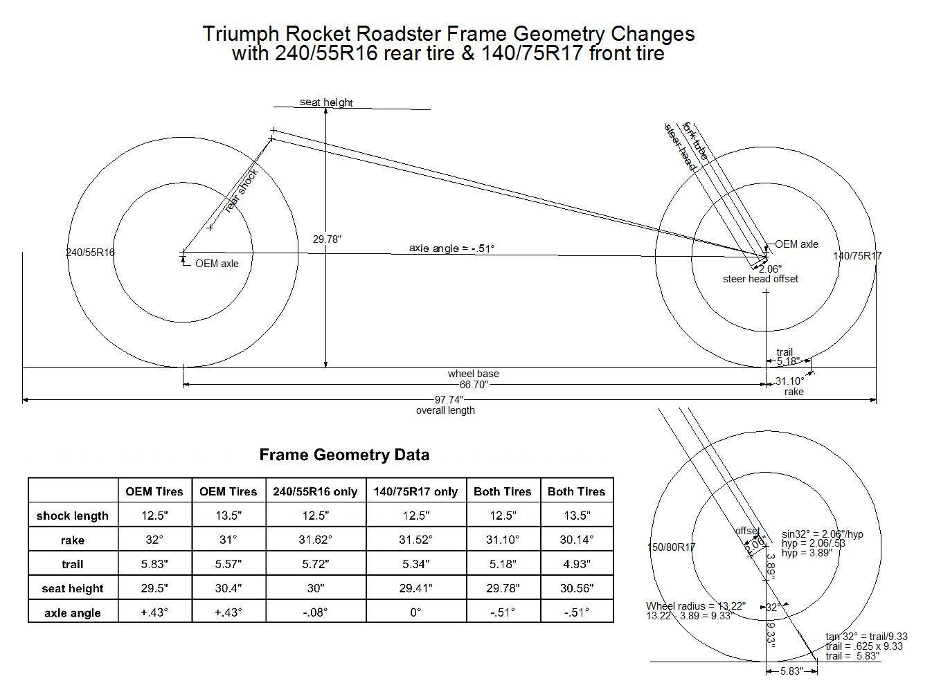R3R Frame Geometry.jpg