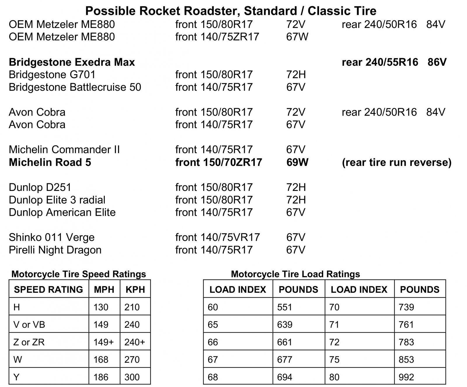 Tires_Possible Rocket Roadster.jpg